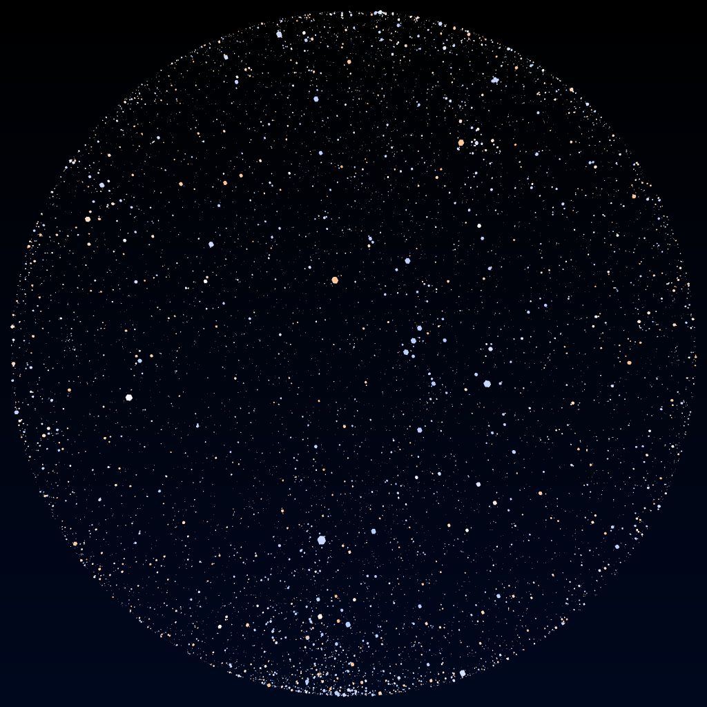 A celestial sphere, viewed from outside. The stars all have varying colors and sizes.
